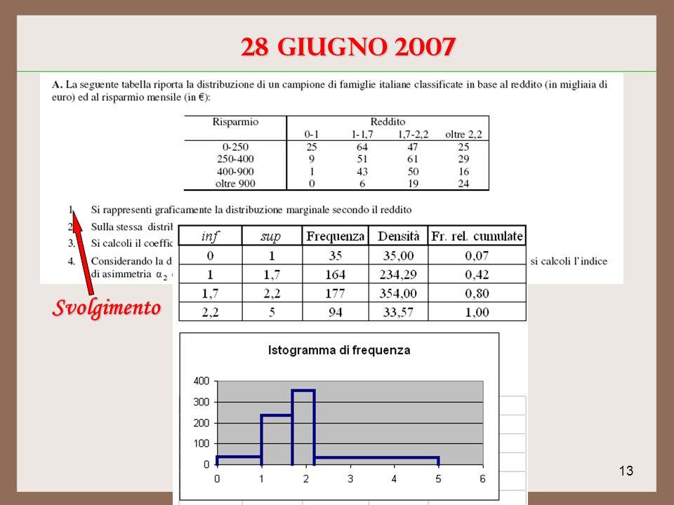 13 28 giugno 2007 Svolgimento