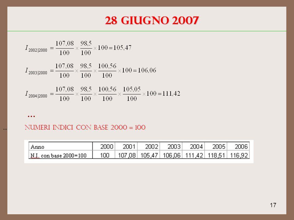 17 28 giugno 2007 …… … Numeri indici con base 2000 = 100