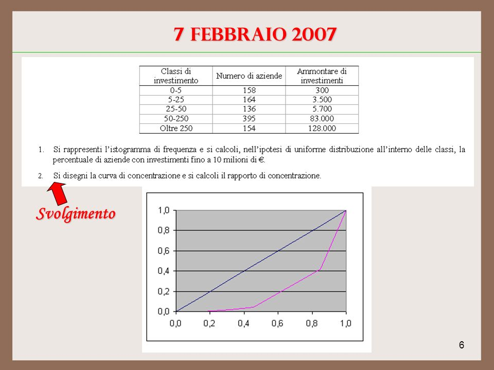 6 7 febbraio 2007 Svolgimento