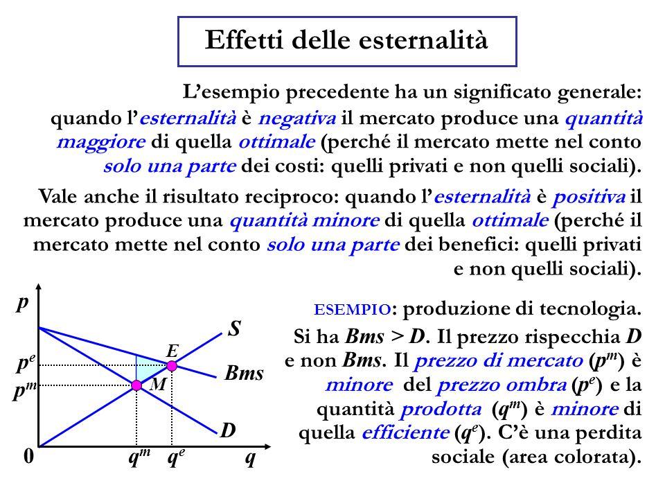 Effetti delle esternalità Lesempio precedente ha un significato generale: ESEMPIO : produzione di tecnologia. quando lesternalità è negativa il mercat