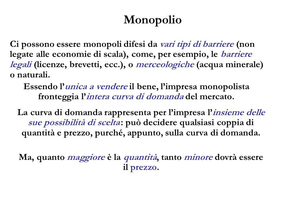 Monopolio Essendo lunica a vendere il bene, limpresa monopolista fronteggia lintera curva di domanda del mercato. La curva di domanda rappresenta per