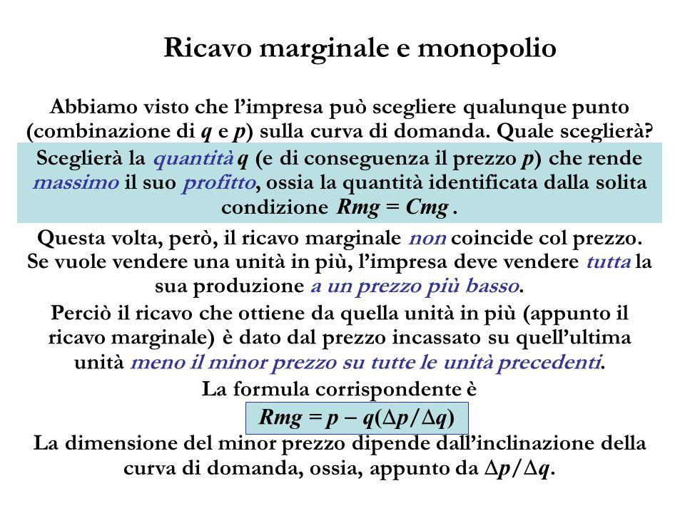 Ricavo marginale e monopolio Abbiamo visto che limpresa può scegliere qualunque punto (combinazione di q e p ) sulla curva di domanda. Quale sceglierà