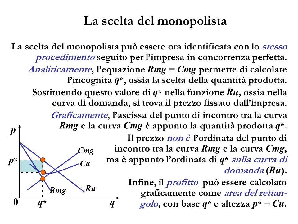 La scelta del monopolista La scelta del monopolista può essere ora identificata con lo stesso procedimento seguito per limpresa in concorrenza perfett