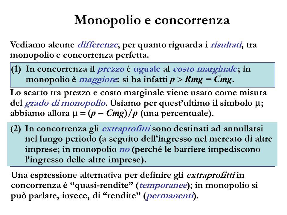 Monopolio e concorrenza Vediamo alcune differenze, per quanto riguarda i risultati, tra monopolio e concorrenza perfetta. (1)In concorrenza il prezzo