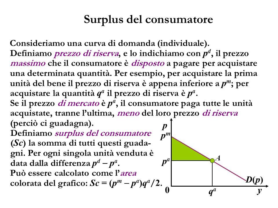 Surplus del consumatore Consideriamo una curva di domanda (individuale). y A p papa qaqa pmpm D(p)D(p) 0 Definiamo prezzo di riserva, e lo indichiamo