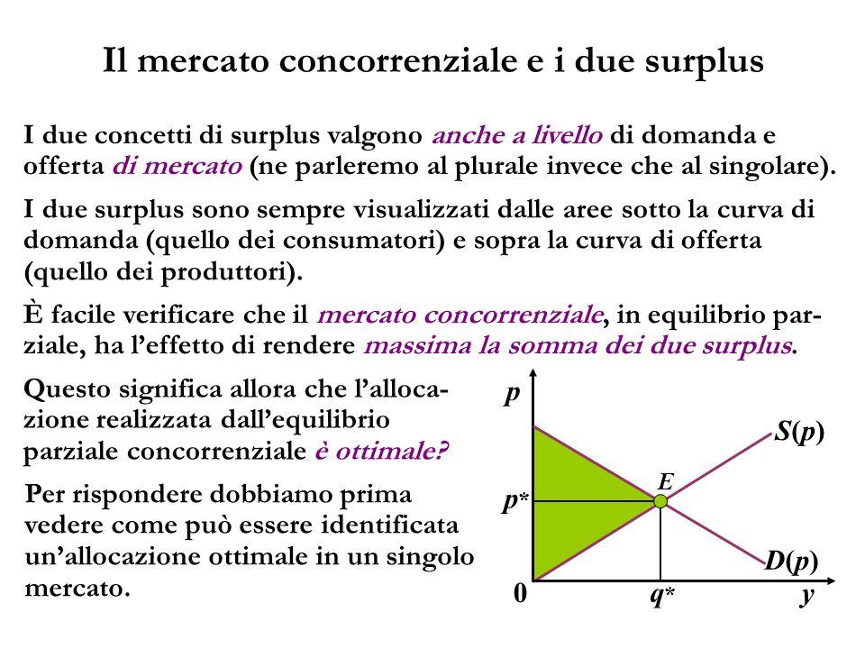 Il mercato concorrenziale e i due surplus I due concetti di surplus valgono anche a livello di domanda e offerta di mercato (ne parleremo al plurale i