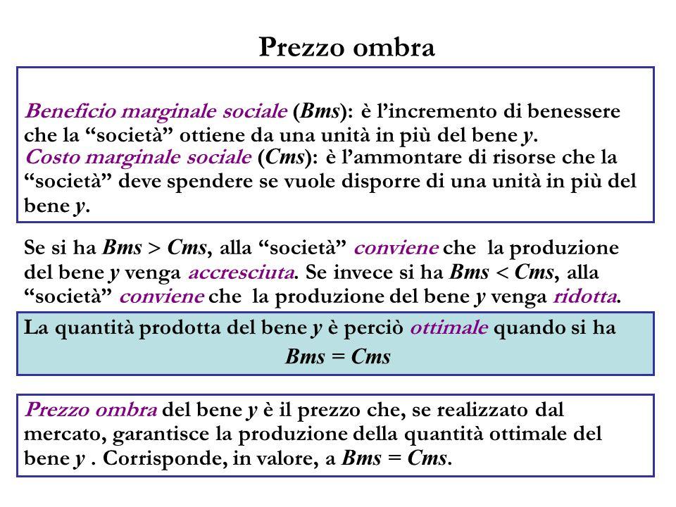 Prezzo ombra Beneficio marginale sociale ( Bms ): è lincremento di benessere che la società ottiene da una unità in più del bene y. Costo marginale so