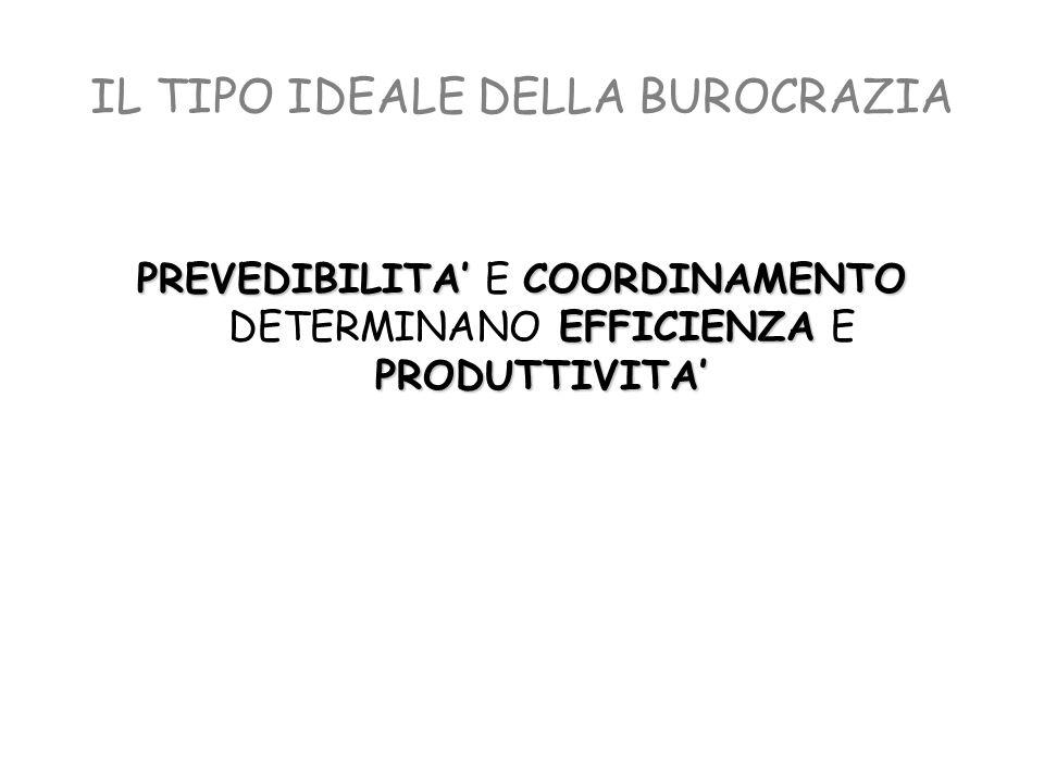 IL TIPO IDEALE DELLA BUROCRAZIA PREVEDIBILITACOORDINAMENTO EFFICIENZA PRODUTTIVITA PREVEDIBILITA E COORDINAMENTO DETERMINANO EFFICIENZA E PRODUTTIVITA