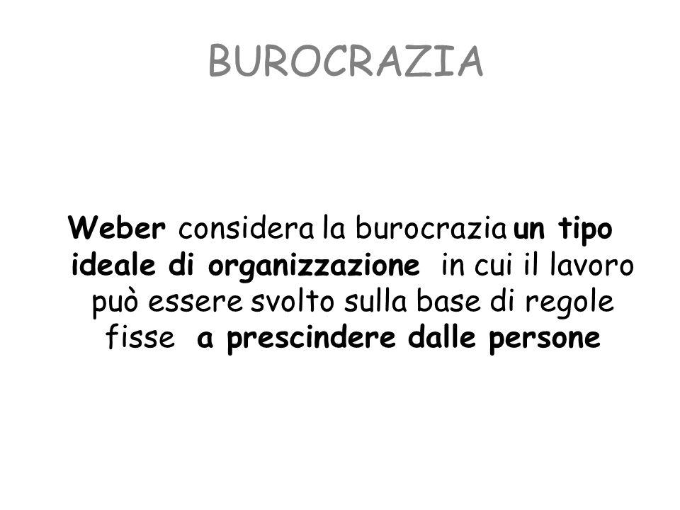 BUROCRAZIA Weber considera la burocrazia un tipo ideale di organizzazione in cui il lavoro può essere svolto sulla base di regole fisse a prescindere dalle persone