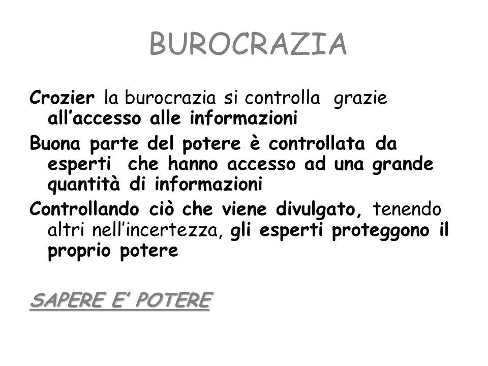 BUROCRAZIA Crozier la burocrazia si controlla grazie allaccesso alle informazioni Buona parte del potere è controllata da esperti che hanno accesso ad