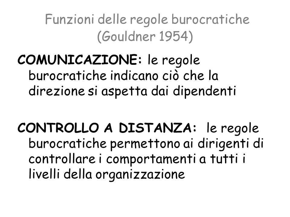 Funzioni delle regole burocratiche (Gouldner 1954) COMUNICAZIONE: le regole burocratiche indicano ciò che la direzione si aspetta dai dipendenti CONTROLLO A DISTANZA: le regole burocratiche permettono ai dirigenti di controllare i comportamenti a tutti i livelli della organizzazione