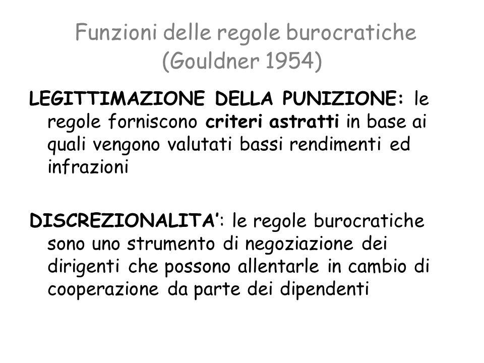 Funzioni delle regole burocratiche (Gouldner 1954) LEGITTIMAZIONE DELLA PUNIZIONE: le regole forniscono criteri astratti in base ai quali vengono valu