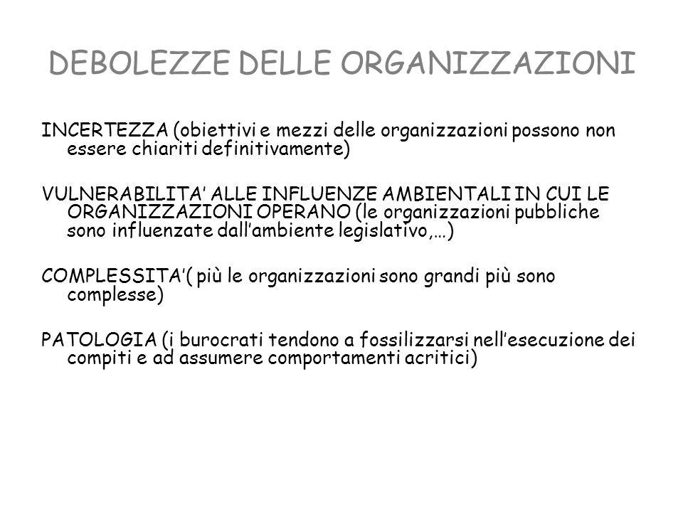 DEBOLEZZE DELLE ORGANIZZAZIONI INCERTEZZA (obiettivi e mezzi delle organizzazioni possono non essere chiariti definitivamente) VULNERABILITA ALLE INFLUENZE AMBIENTALI IN CUI LE ORGANIZZAZIONI OPERANO (le organizzazioni pubbliche sono influenzate dallambiente legislativo,…) COMPLESSITA( più le organizzazioni sono grandi più sono complesse) PATOLOGIA (i burocrati tendono a fossilizzarsi nellesecuzione dei compiti e ad assumere comportamenti acritici)