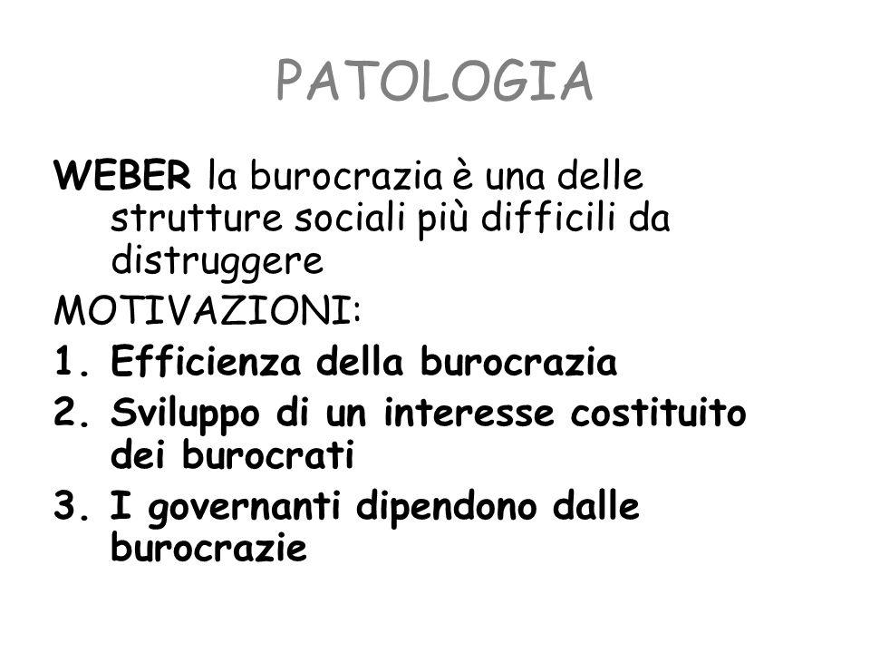 PATOLOGIA WEBER la burocrazia è una delle strutture sociali più difficili da distruggere MOTIVAZIONI: 1.Efficienza della burocrazia 2.Sviluppo di un interesse costituito dei burocrati 3.I governanti dipendono dalle burocrazie