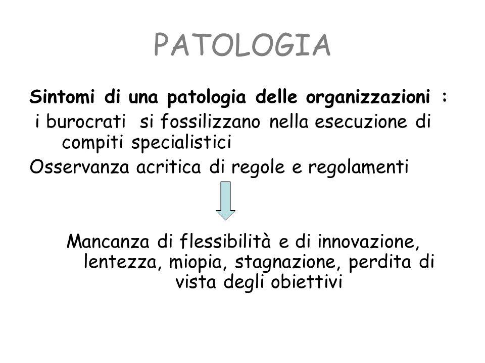 PATOLOGIA Sintomi di una patologia delle organizzazioni : i burocrati si fossilizzano nella esecuzione di compiti specialistici Osservanza acritica di