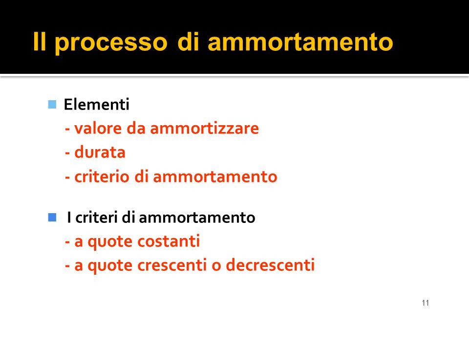 11 n Elementi - valore da ammortizzare - durata - criterio di ammortamento n I criteri di ammortamento - a quote costanti - a quote crescenti o decrescenti Il processo di ammortamento