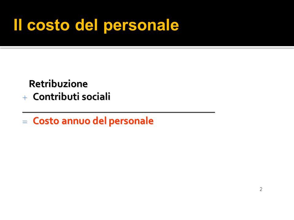 2 Retribuzione Retribuzione Contributi sociali Contributi sociali_____________________________________ Costo annuo del personale Costo annuo del personale Il costo del personale