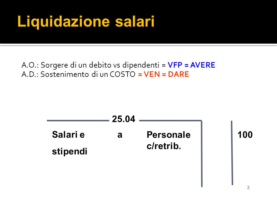 3 A.O.: Sorgere di un debito vs dipendenti = VFP = AVERE A.D.: Sostenimento di un COSTO = VEN = DARE Liquidazione salari Salari e stipendi 25.04 Personale c/retrib.