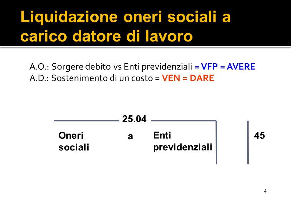 4 A.O.: Sorgere debito vs Enti previdenziali = VFP = AVERE A.D.: Sostenimento di un costo = VEN = DARE Liquidazione oneri sociali a carico datore di lavoro Enti previdenziali 25.04 Oneri sociali 45 a