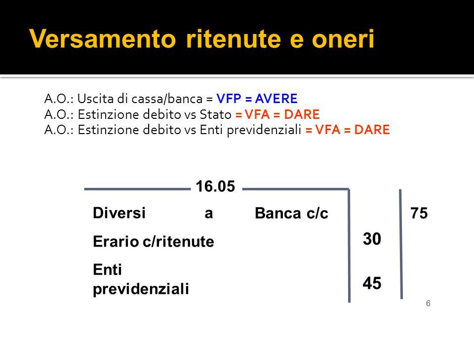 6 A.O.: Uscita di cassa/banca = VFP = AVERE A.O.: Estinzione debito vs Stato = VFA = DARE A.O.: Estinzione debito vs Enti previdenziali = VFA = DARE Versamento ritenute e oneri Diversi Erario c/ritenute Enti previdenziali 16.05 Banca c/c75 a 30 45