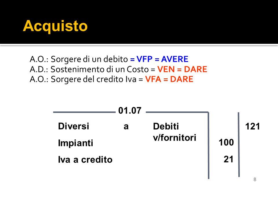8 A.O.: Sorgere di un debito = VFP = AVERE A.D.: Sostenimento di un Costo = VEN = DARE A.O.: Sorgere del credito Iva = VFA = DARE Acquisto Diversi Impianti Iva a credito 01.07 Debiti v/fornitori 121 a 100 21