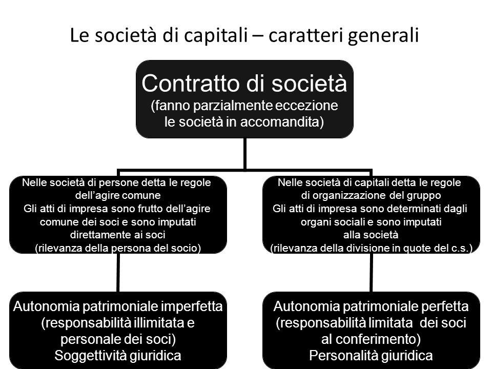 Le società di capitali – caratteri generali Contratto di società (fanno parzialmente eccezione le società in accomandita) Nelle società di persone det