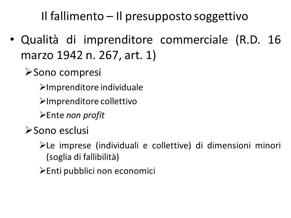 Il fallimento – Il presupposto soggettivo Qualità di imprenditore commerciale (R.D. 16 marzo 1942 n. 267, art. 1) Sono compresi Imprenditore individua