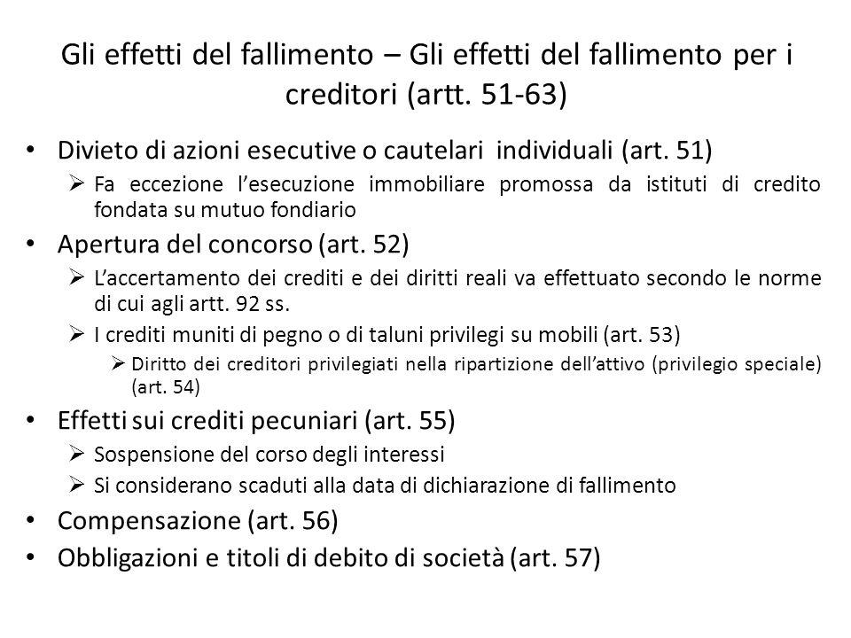Gli effetti del fallimento – Gli effetti del fallimento per i creditori (artt. 51-63) Divieto di azioni esecutive o cautelari individuali (art. 51) Fa
