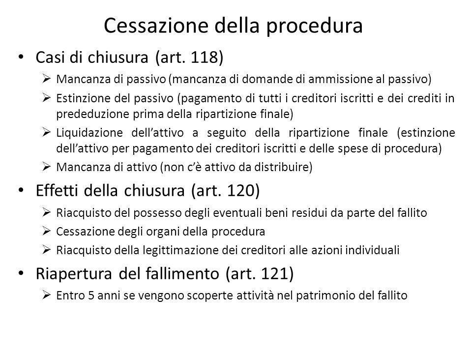 Cessazione della procedura Casi di chiusura (art. 118) Mancanza di passivo (mancanza di domande di ammissione al passivo) Estinzione del passivo (paga