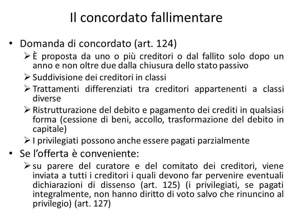 Il concordato fallimentare Domanda di concordato (art. 124) È proposta da uno o più creditori o dal fallito solo dopo un anno e non oltre due dalla ch