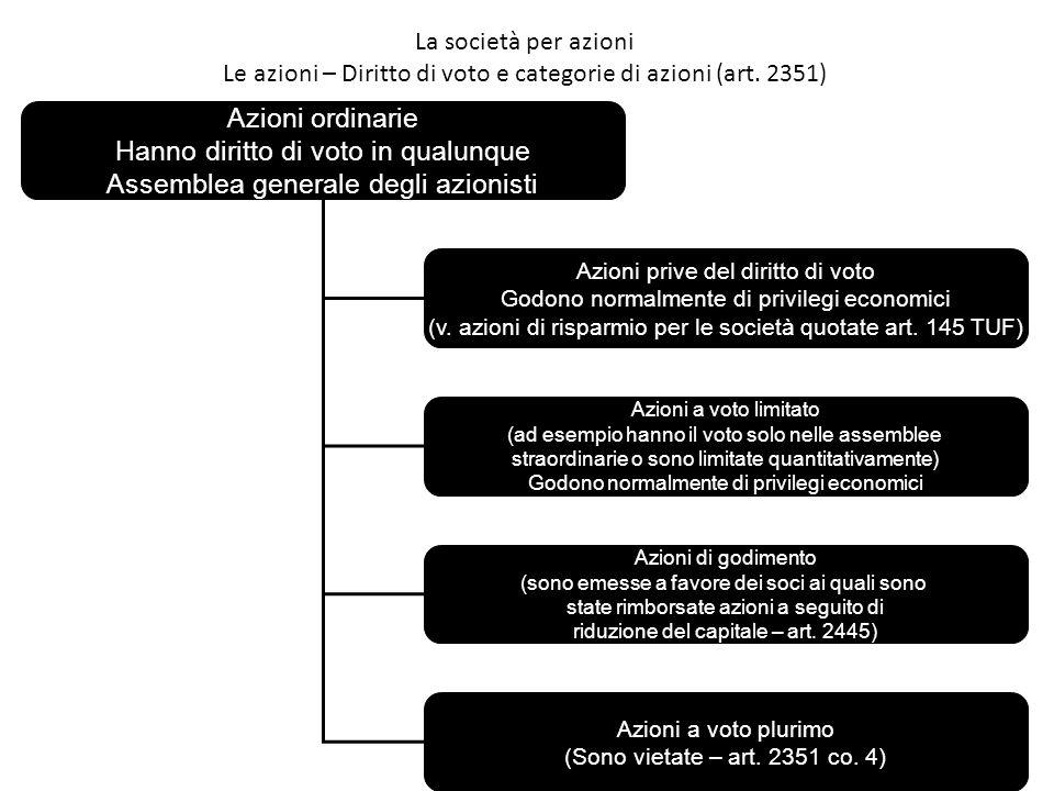 La società per azioni Le azioni – Diritto di voto e categorie di azioni (art. 2351) Azioni ordinarie Hanno diritto di voto in qualunque Assemblea gene