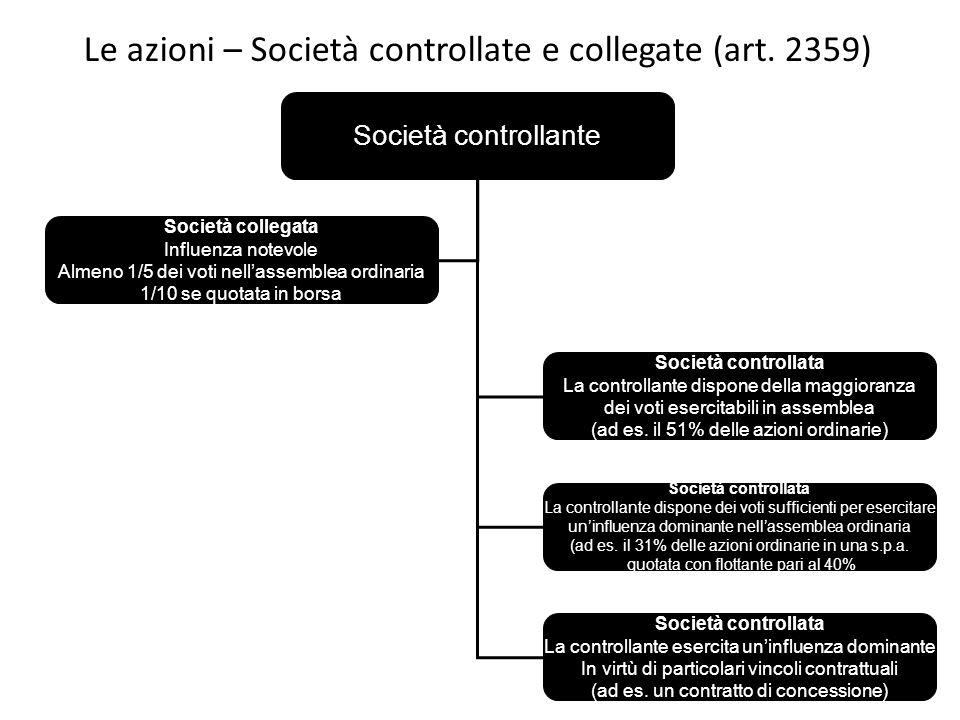 Le azioni – Società controllate e collegate (art. 2359) Società controllante Società controllata La controllante dispone della maggioranza dei voti es