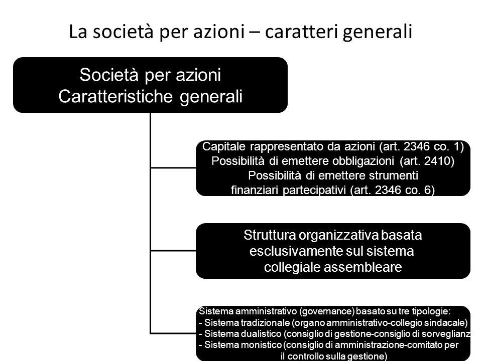 La società per azioni – caratteri generali Società per azioni Caratteristiche generali Capitale rappresentato da azioni (art. 2346 co. 1) Possibilità