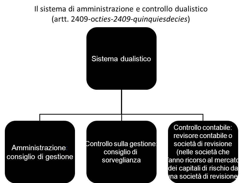 Il sistema di amministrazione e controllo dualistico (artt. 2409-octies-2409-quinquiesdecies) Sistema dualistico Amministrazione: consiglio di gestion