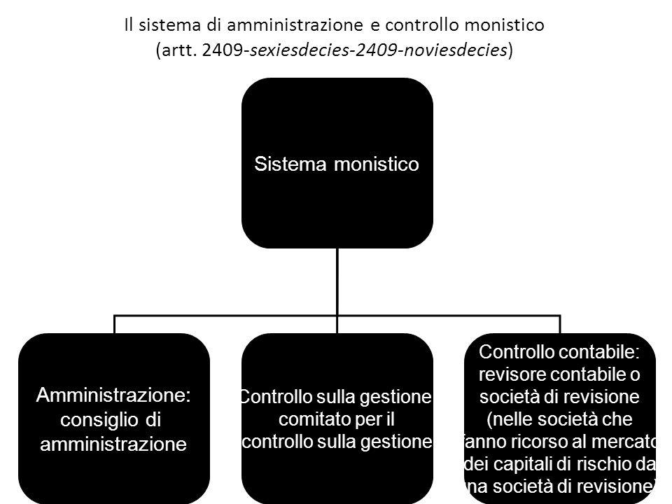 Il sistema di amministrazione e controllo monistico (artt. 2409-sexiesdecies-2409-noviesdecies) Sistema monistico Amministrazione: consiglio di ammini