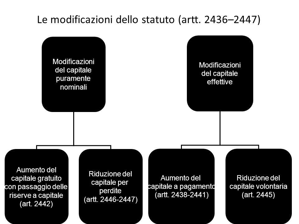 Le modificazioni dello statuto (artt. 2436–2447) Modificazioni del capitale puramente nominali Aumento del capitale gratuito con passaggio delle riser