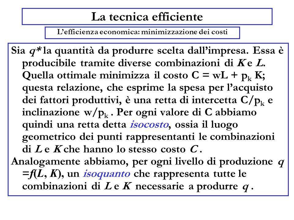 La tecnica efficiente Sia q* la quantità da produrre scelta dallimpresa. Essa è producibile tramite diverse combinazioni di K e L. Quella ottimale min