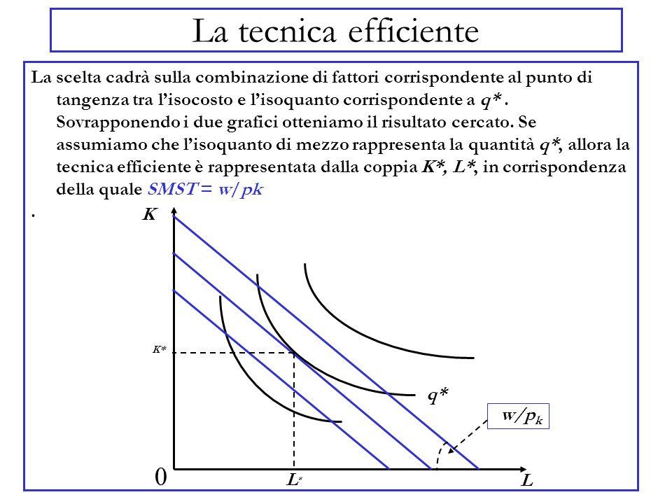 La tecnica efficiente La scelta cadrà sulla combinazione di fattori corrispondente al punto di tangenza tra lisocosto e lisoquanto corrispondente a q*