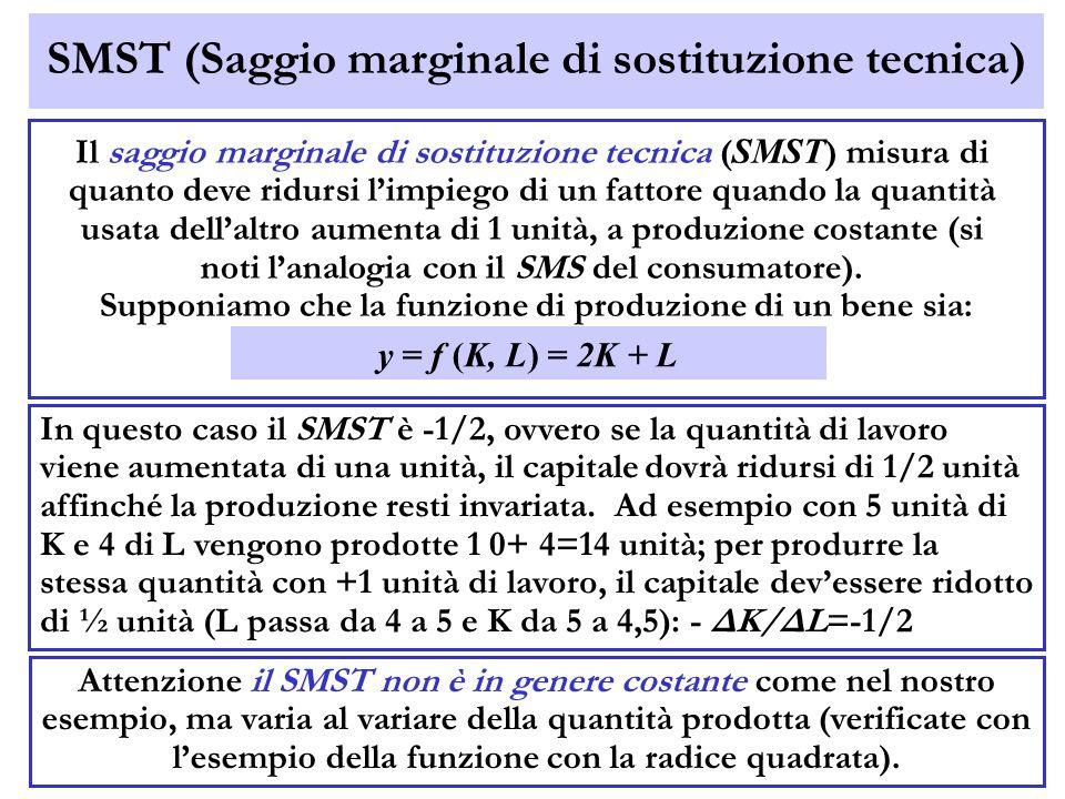 SMST (Saggio marginale di sostituzione tecnica) Il saggio marginale di sostituzione tecnica ( SMST ) misura di quanto deve ridursi limpiego di un fatt