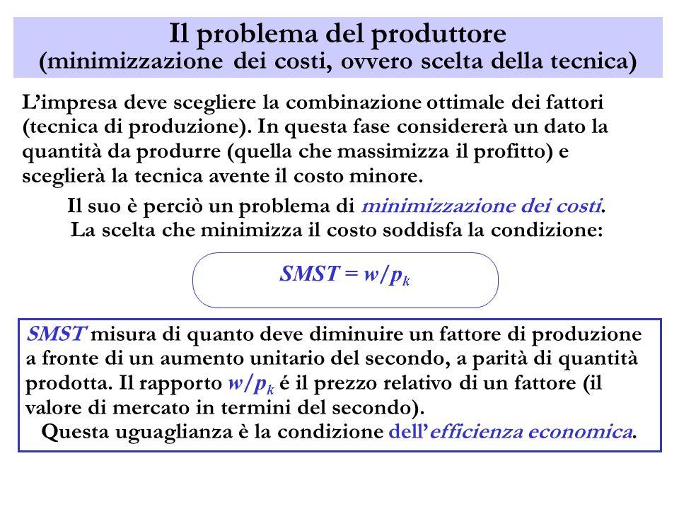 SMST = w / p k Il problema del produttore (minimizzazione dei costi, ovvero scelta della tecnica) Limpresa deve scegliere la combinazione ottimale dei