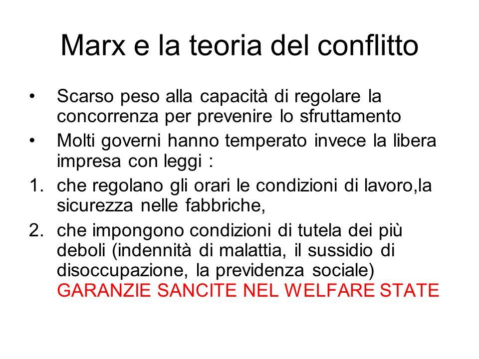 Marx e la teoria del conflitto Scarso peso alla capacità di regolare la concorrenza per prevenire lo sfruttamento Molti governi hanno temperato invece