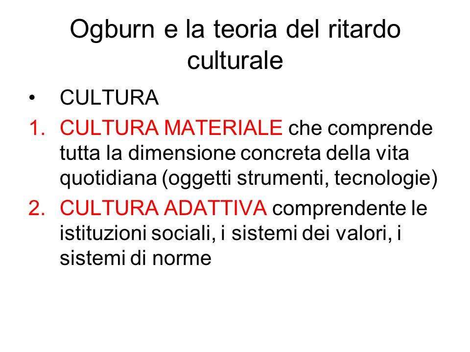 Ogburn e la teoria del ritardo culturale CULTURA 1.CULTURA MATERIALE che comprende tutta la dimensione concreta della vita quotidiana (oggetti strumen