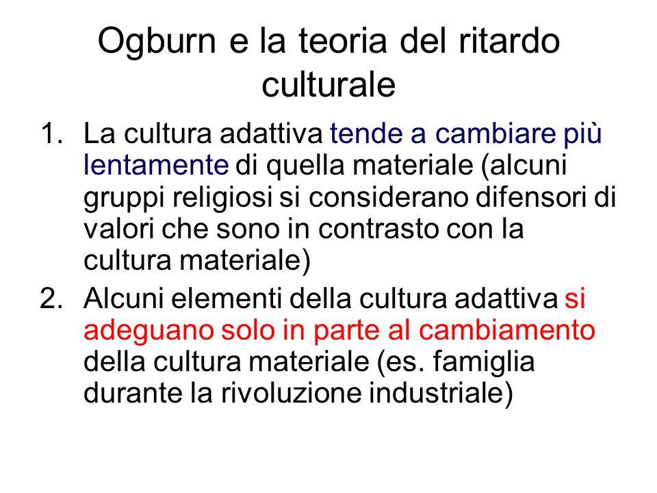 Ogburn e la teoria del ritardo culturale 1.La cultura adattiva tende a cambiare più lentamente di quella materiale (alcuni gruppi religiosi si conside