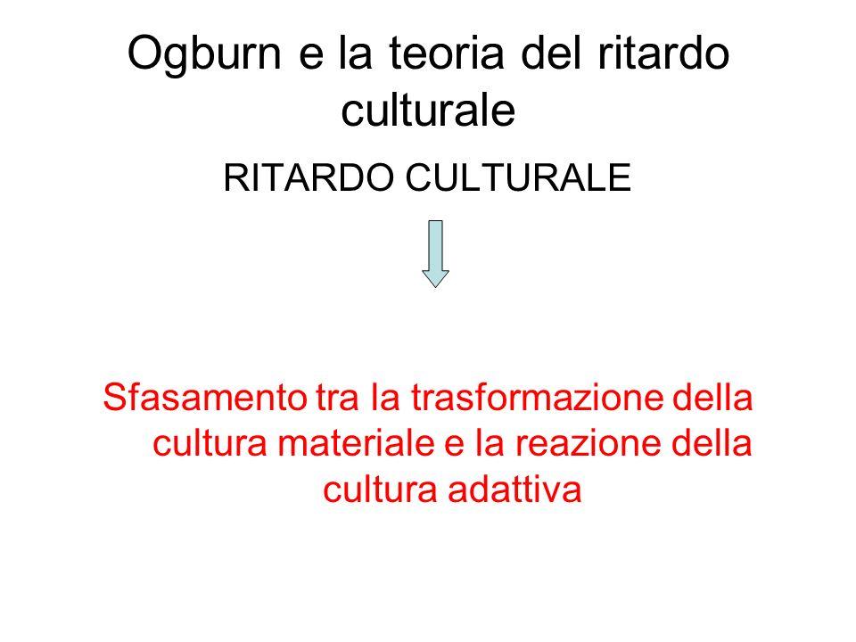 Ogburn e la teoria del ritardo culturale RITARDO CULTURALE Sfasamento tra la trasformazione della cultura materiale e la reazione della cultura adatti