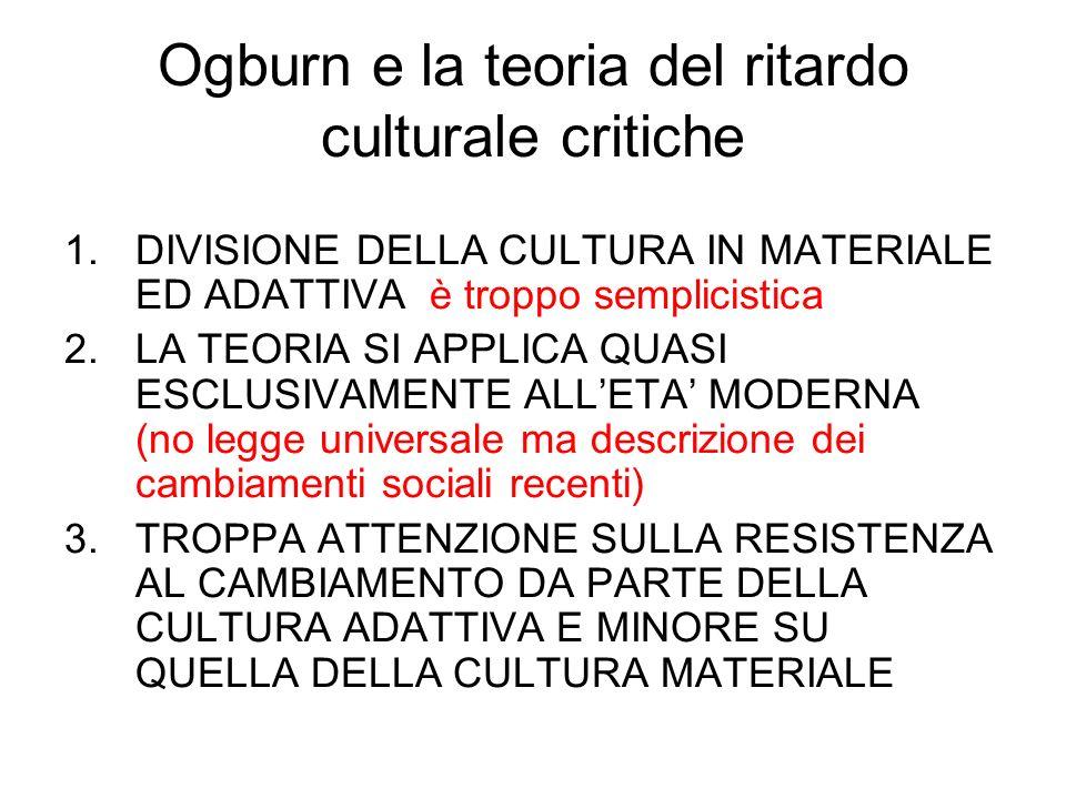 Ogburn e la teoria del ritardo culturale critiche 1.DIVISIONE DELLA CULTURA IN MATERIALE ED ADATTIVA è troppo semplicistica 2.LA TEORIA SI APPLICA QUA