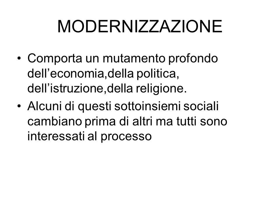MODERNIZZAZIONE Comporta un mutamento profondo delleconomia,della politica, dellistruzione,della religione. Alcuni di questi sottoinsiemi sociali camb
