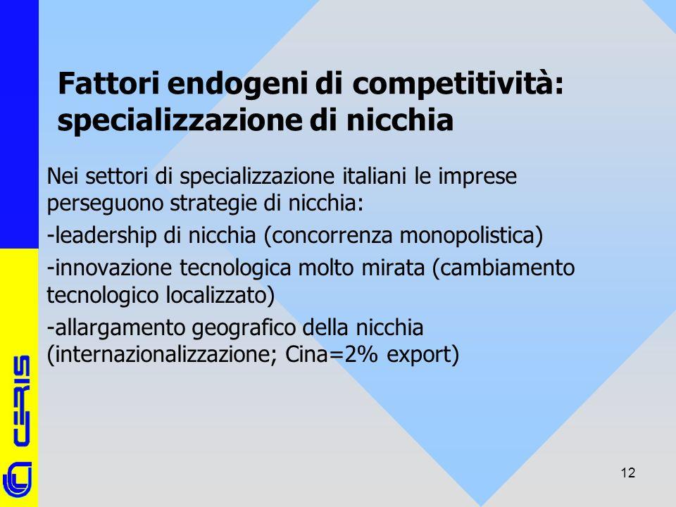 CERIS-CNR 12 Fattori endogeni di competitività: specializzazione di nicchia Nei settori di specializzazione italiani le imprese perseguono strategie d