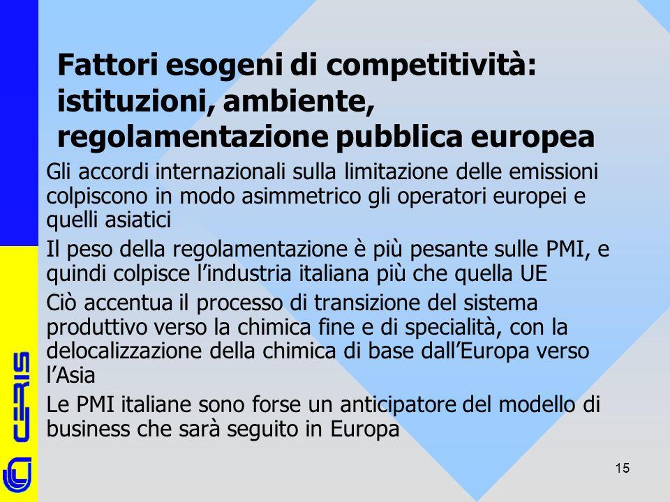 CERIS-CNR 15 Fattori esogeni di competitività: istituzioni, ambiente, regolamentazione pubblica europea Gli accordi internazionali sulla limitazione d