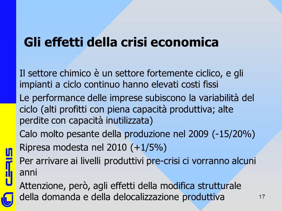 CERIS-CNR 17 Gli effetti della crisi economica Il settore chimico è un settore fortemente ciclico, e gli impianti a ciclo continuo hanno elevati costi