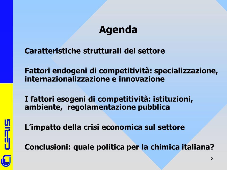 CERIS-CNR 2 Agenda Caratteristiche strutturali del settore Fattori endogeni di competitività: specializzazione, internazionalizzazione e innovazione I